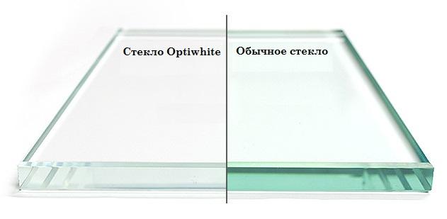 Зеркала и панно Optiwhite